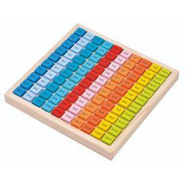 Lelin - Multiplication Board